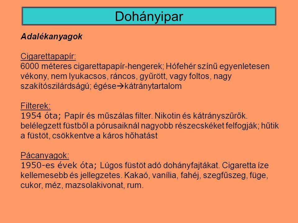 Dohányipar Adalékanyagok Cigarettapapír: