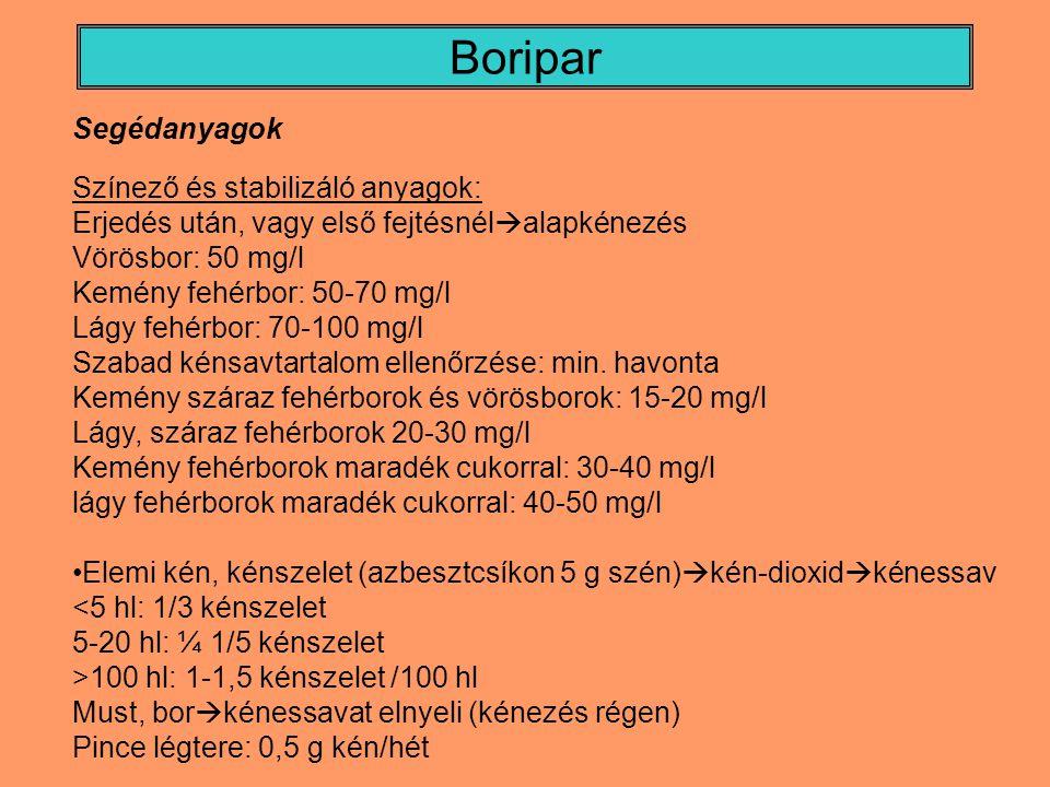 Boripar Segédanyagok Színező és stabilizáló anyagok: