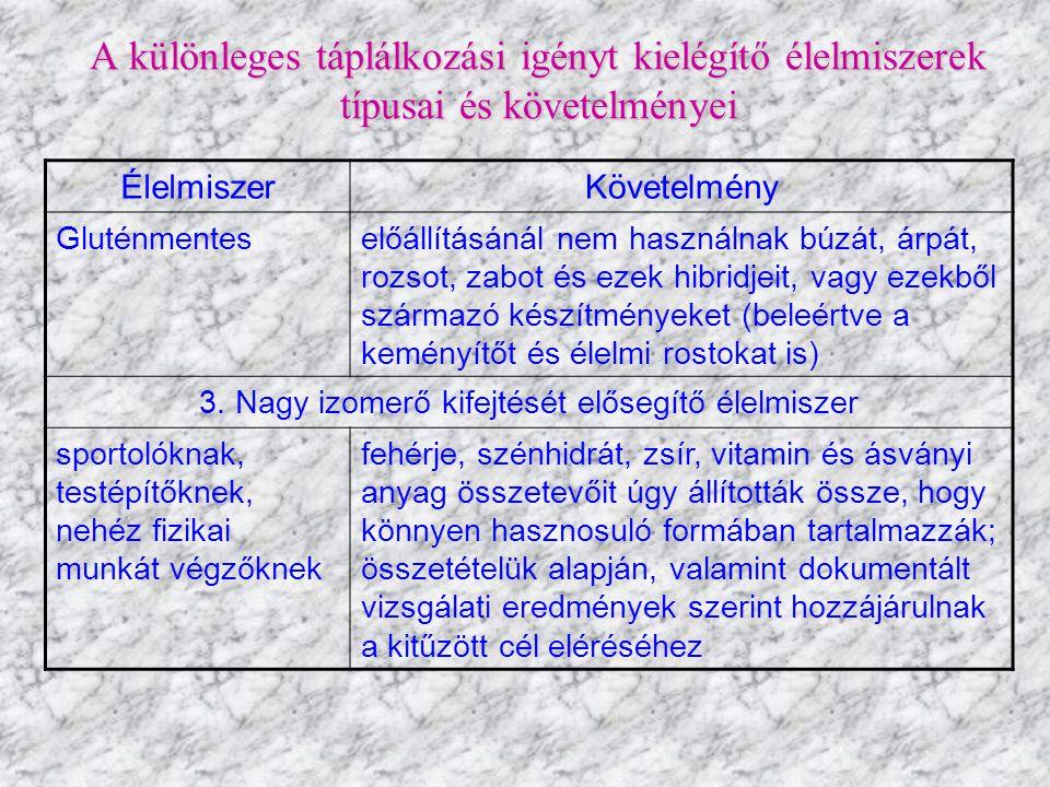 3. Nagy izomerő kifejtését elősegítő élelmiszer