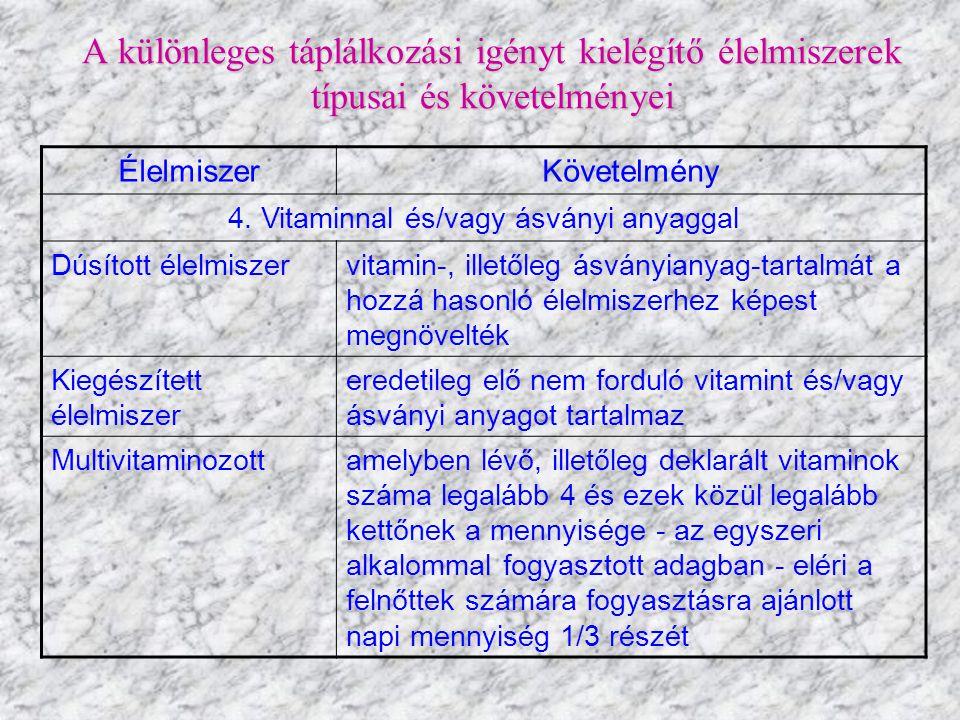 4. Vitaminnal és/vagy ásványi anyaggal