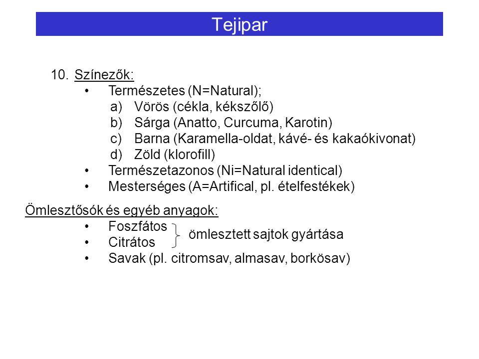 Tejipar Színezők: Természetes (N=Natural); Vörös (cékla, kékszőlő)
