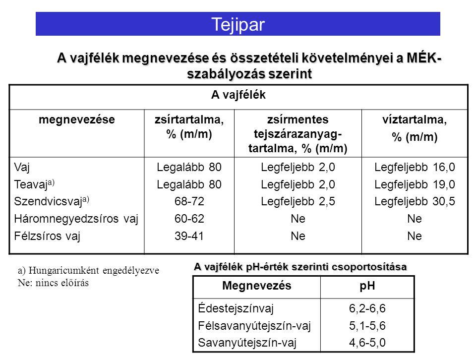 zsírmentes tejszárazanyag-tartalma, % (m/m)