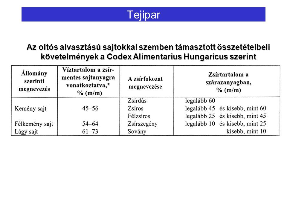 Tejipar Az oltós alvasztású sajtokkal szemben támasztott összetételbeli követelmények a Codex Alimentarius Hungaricus szerint.