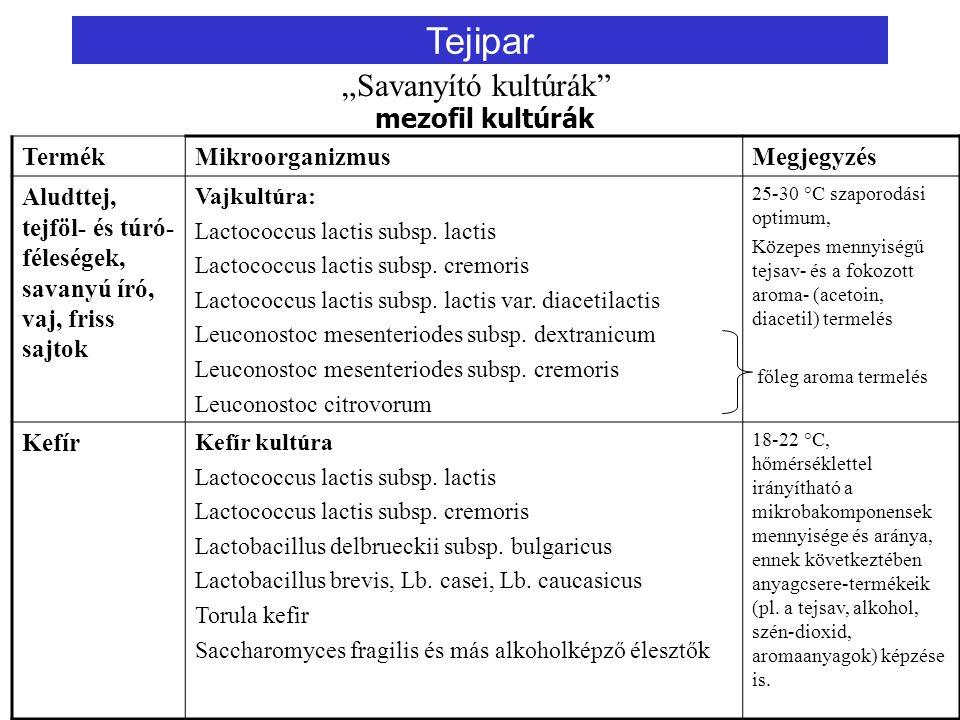 """Tejipar """"Savanyító kultúrák mezofil kultúrák Termék Mikroorganizmus"""
