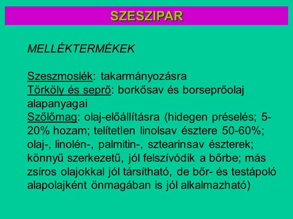 SZESZIPAR