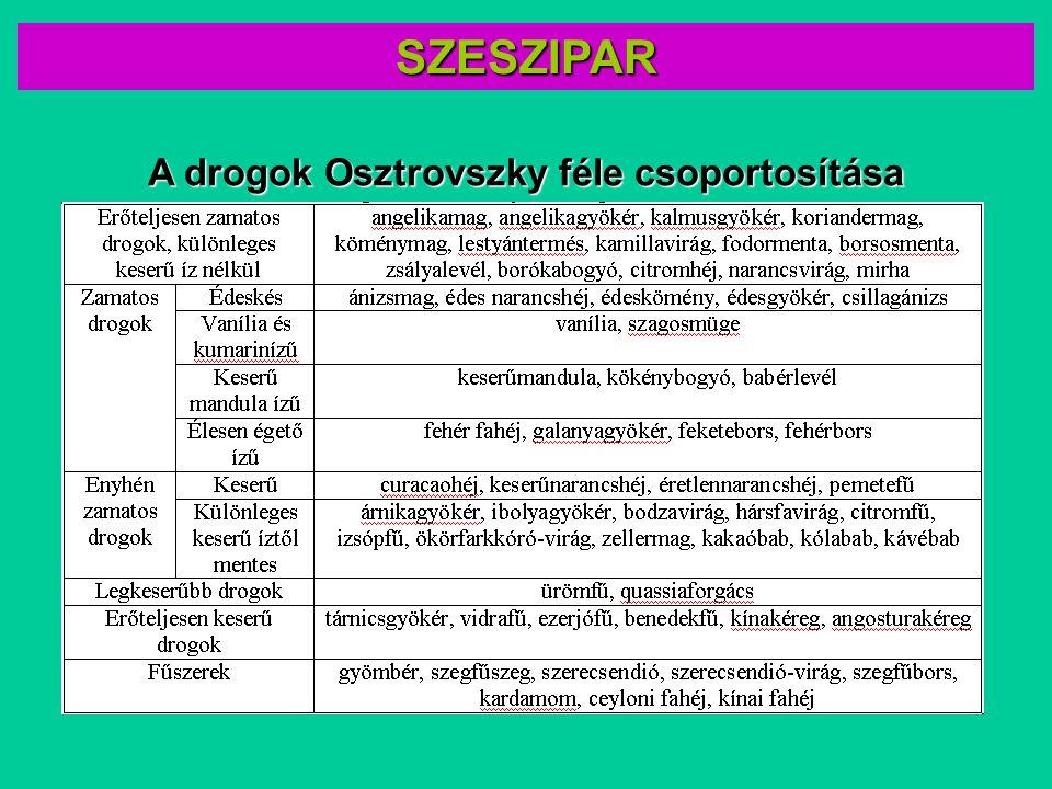 A drogok Osztrovszky féle csoportosítása