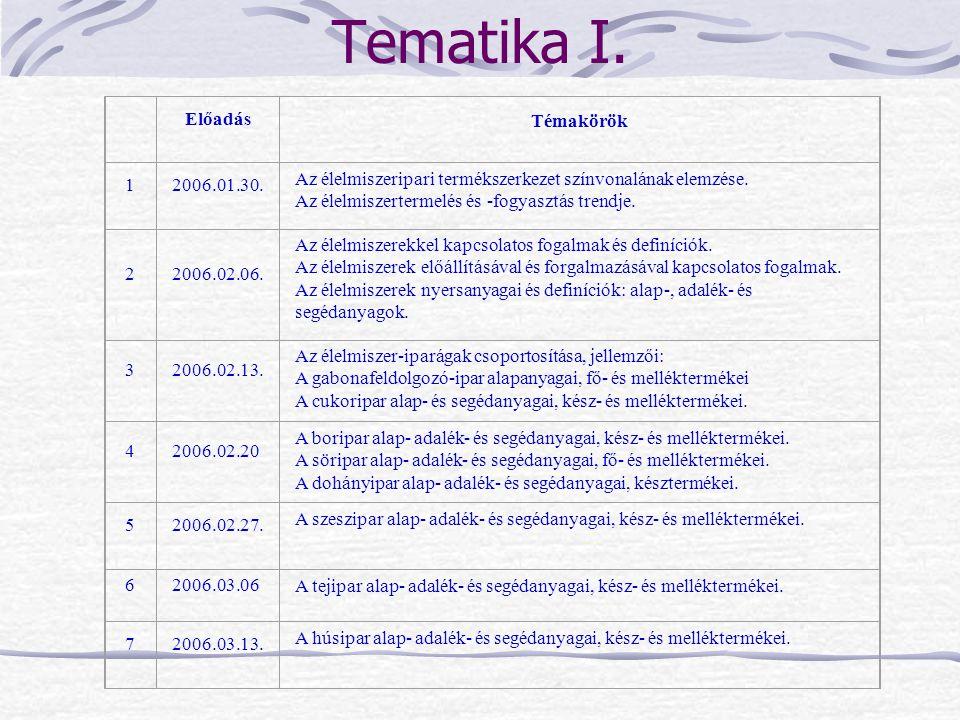 Tematika I. Előadás Témakörök 1 2006.01.30.