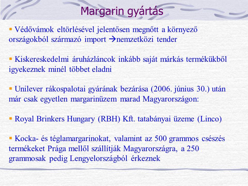 Margarin gyártás Védővámok eltörlésével jelentősen megnőtt a környező országokból származó import nemzetközi tender.