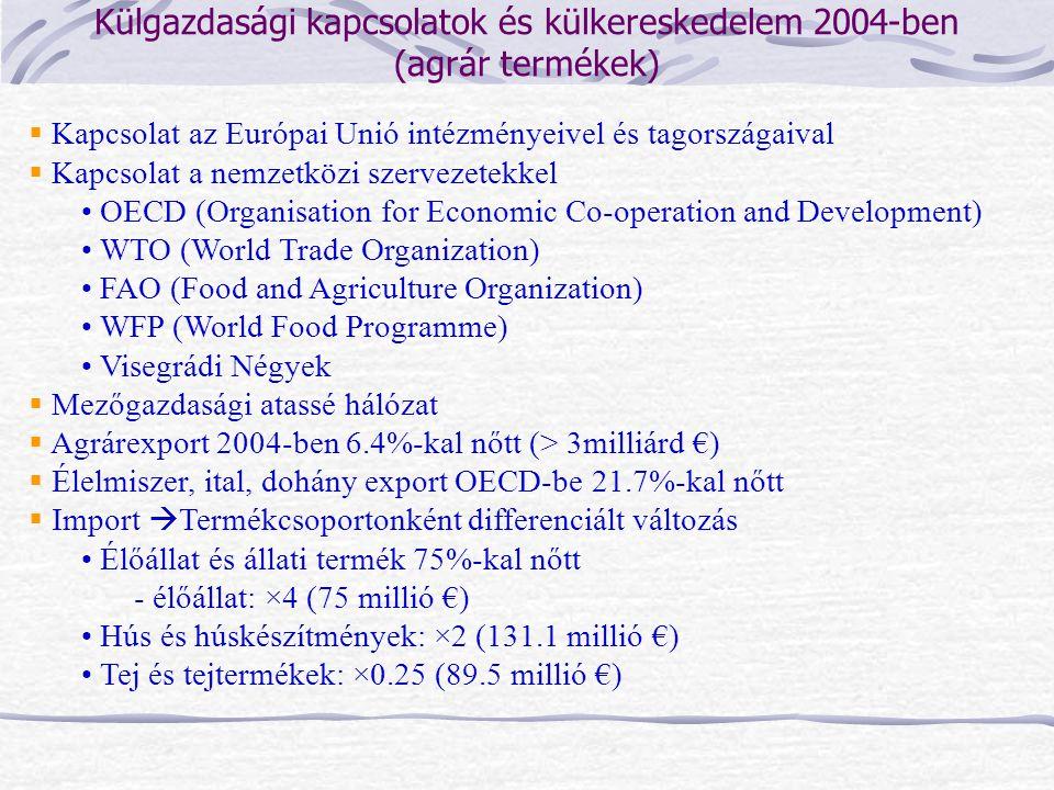 Külgazdasági kapcsolatok és külkereskedelem 2004-ben (agrár termékek)