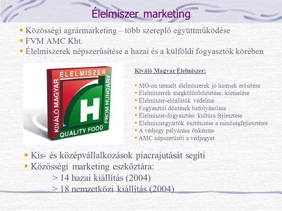 Élelmiszer marketing Kis- és középvállalkozások piacrajutását segíti
