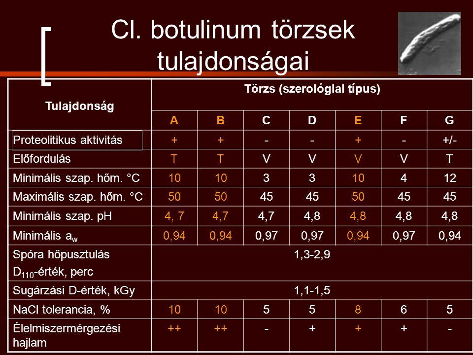 Cl. botulinum törzsek tulajdonságai