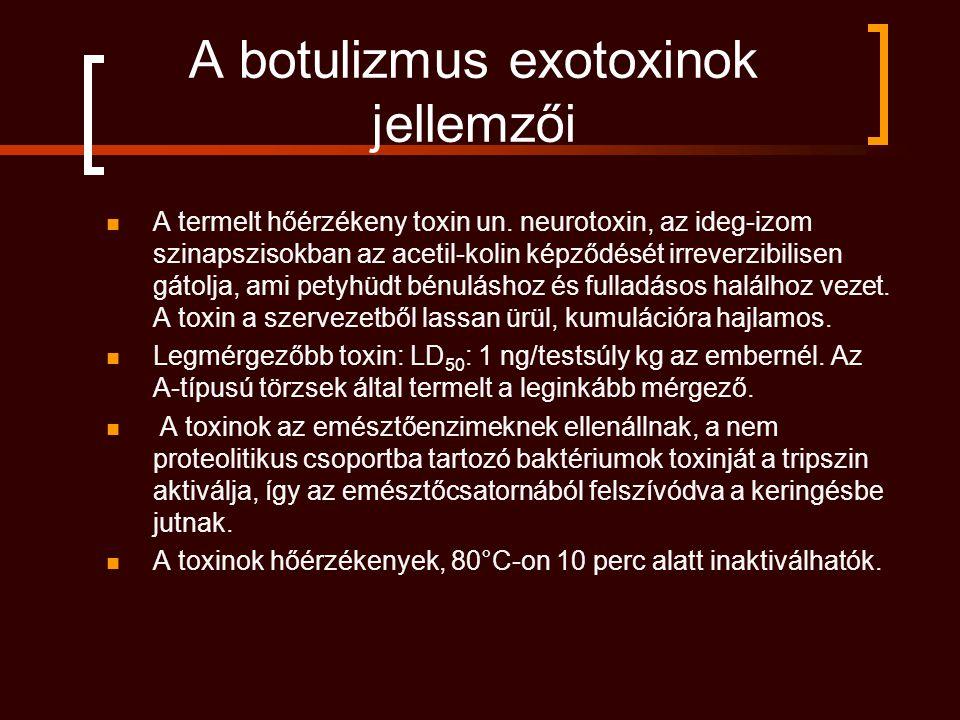 A botulizmus exotoxinok jellemzői