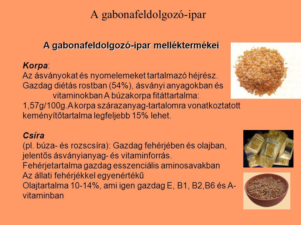 A gabonafeldolgozó-ipar