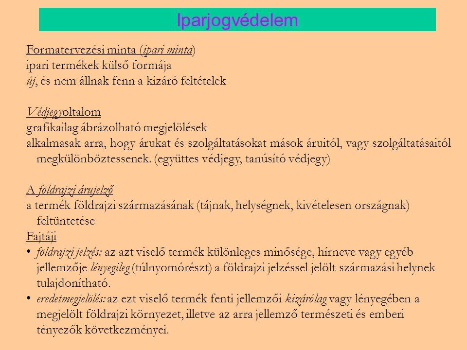 Iparjogvédelem Formatervezési minta (ipari minta)