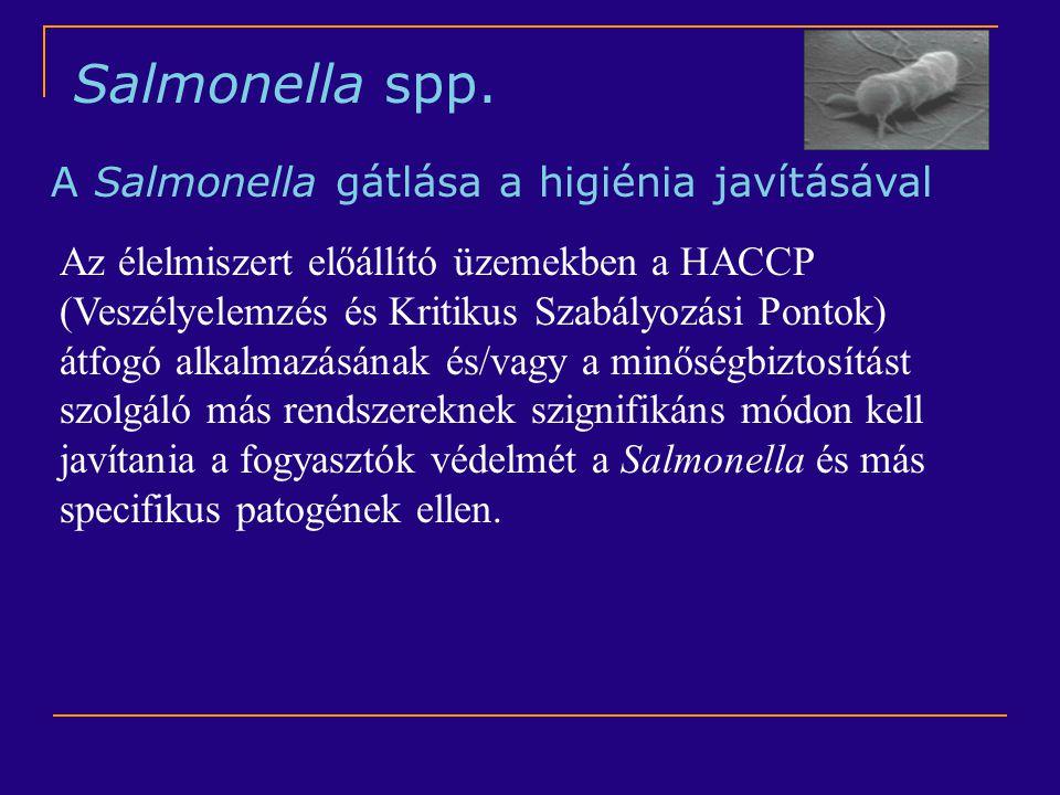 Salmonella spp. A Salmonella gátlása a higiénia javításával