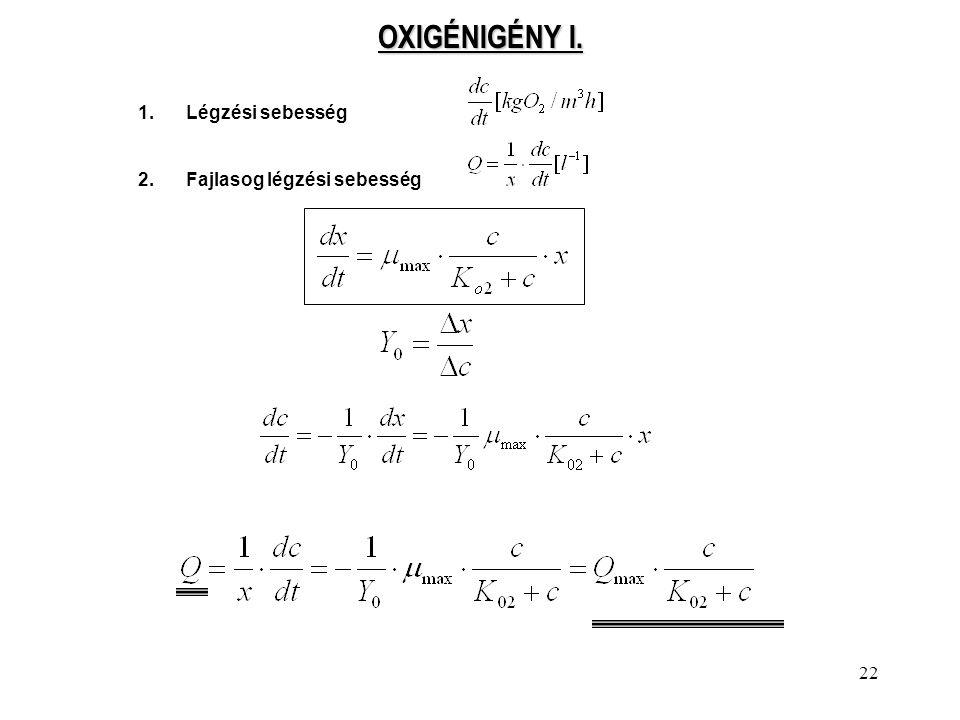 OXIGÉNIGÉNY I. Légzési sebesség Fajlasog légzési sebesség