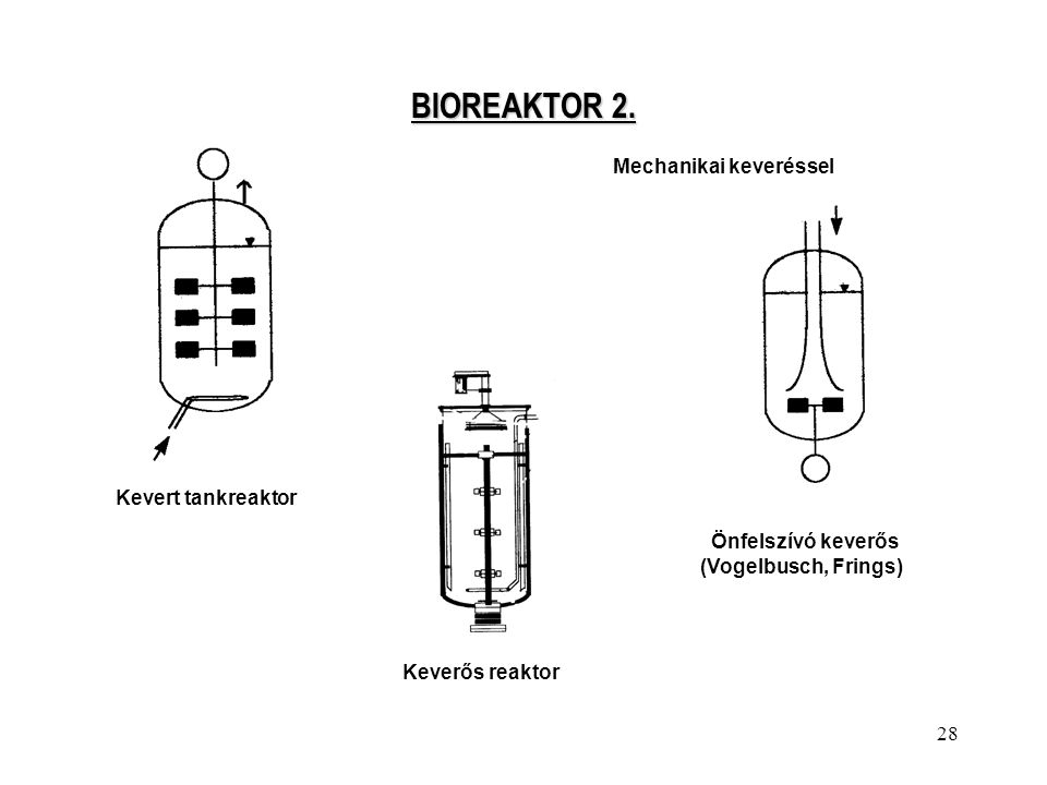 BIOREAKTOR 2. Mechanikai keveréssel Kevert tankreaktor