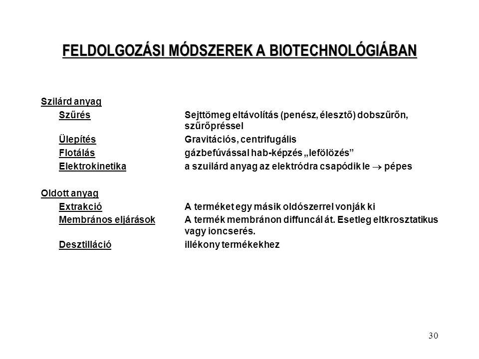 FELDOLGOZÁSI MÓDSZEREK A BIOTECHNOLÓGIÁBAN