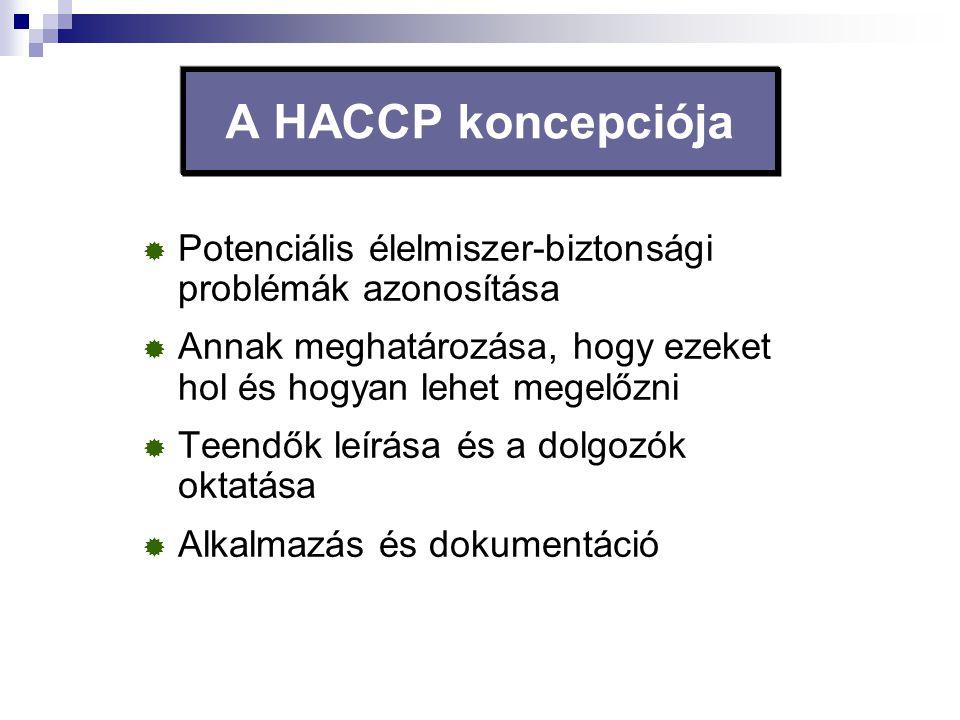 A HACCP koncepciója Potenciális élelmiszer-biztonsági problémák azonosítása. Annak meghatározása, hogy ezeket hol és hogyan lehet megelőzni.