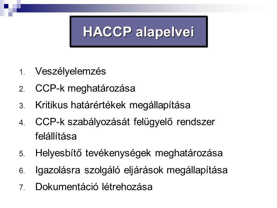 HACCP alapelvei Veszélyelemzés CCP-k meghatározása