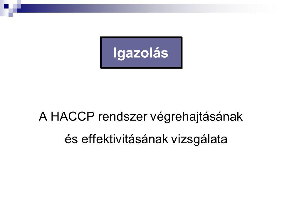A HACCP rendszer végrehajtásának és effektivitásának vizsgálata