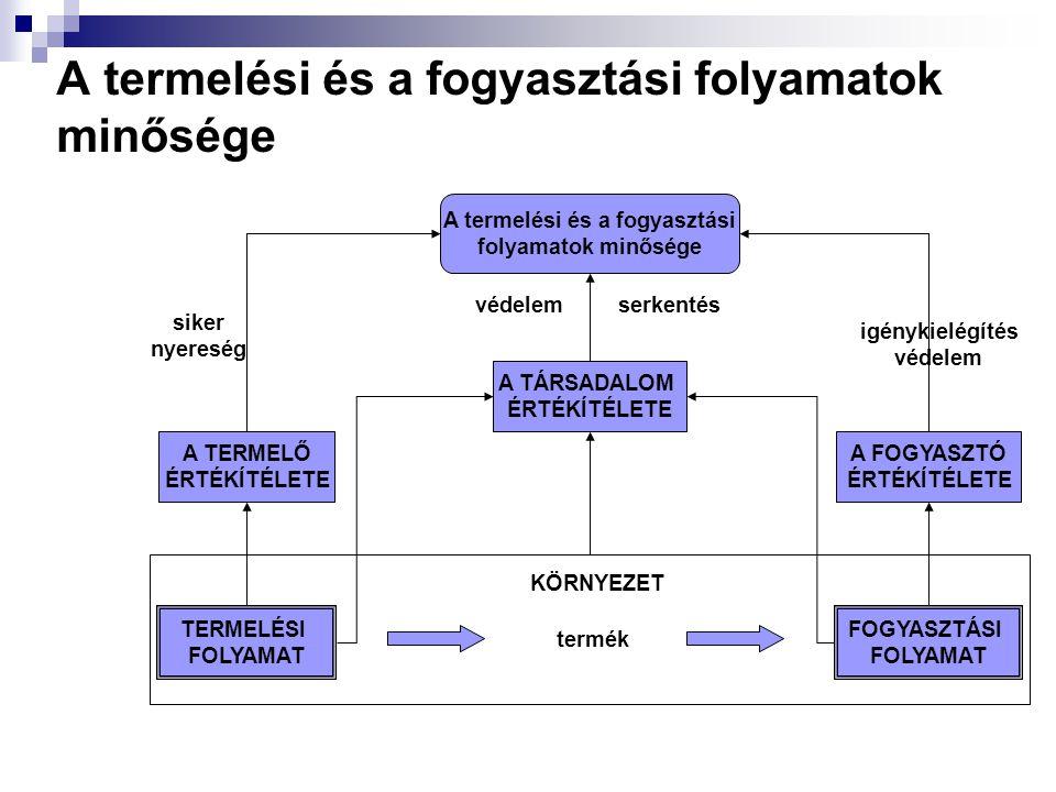 A termelési és a fogyasztási folyamatok minősége