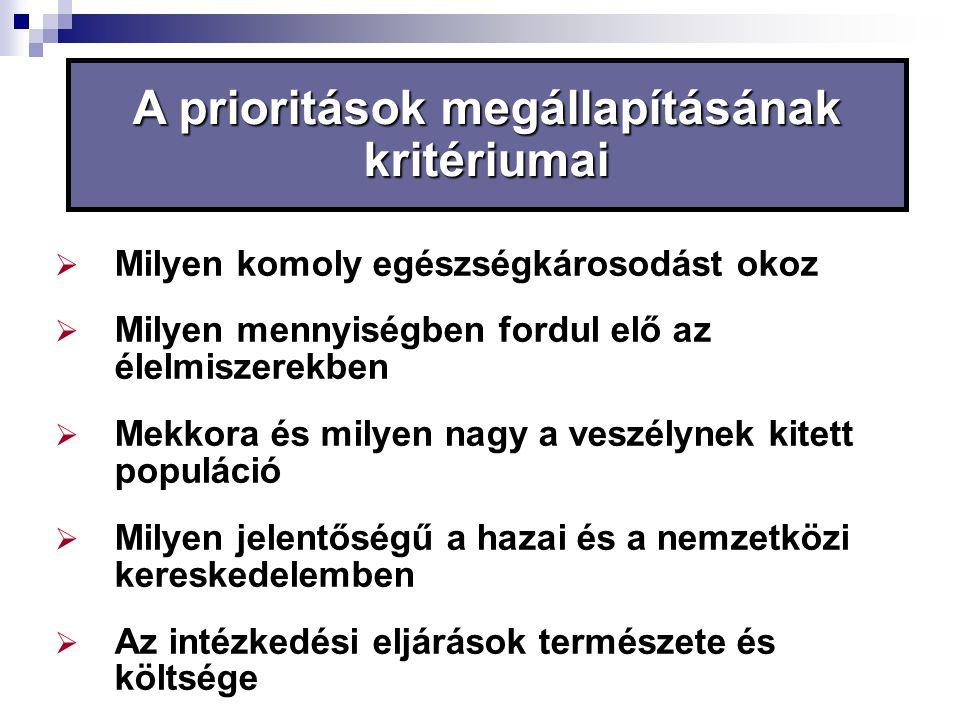 A prioritások megállapításának kritériumai