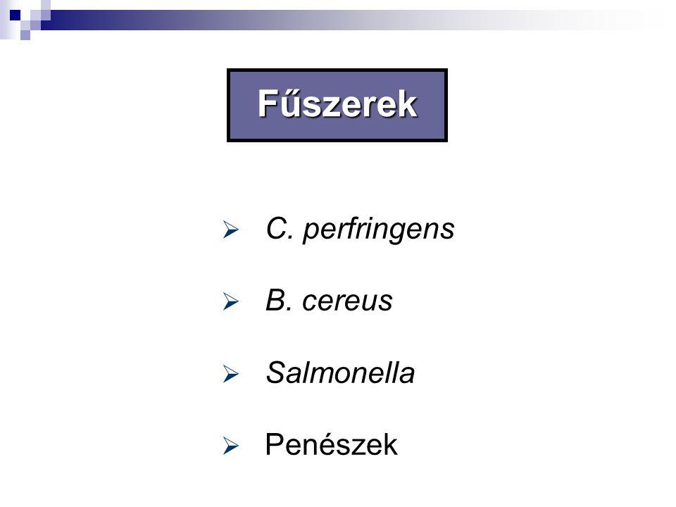 Fűszerek C. perfringens B. cereus Salmonella Penészek