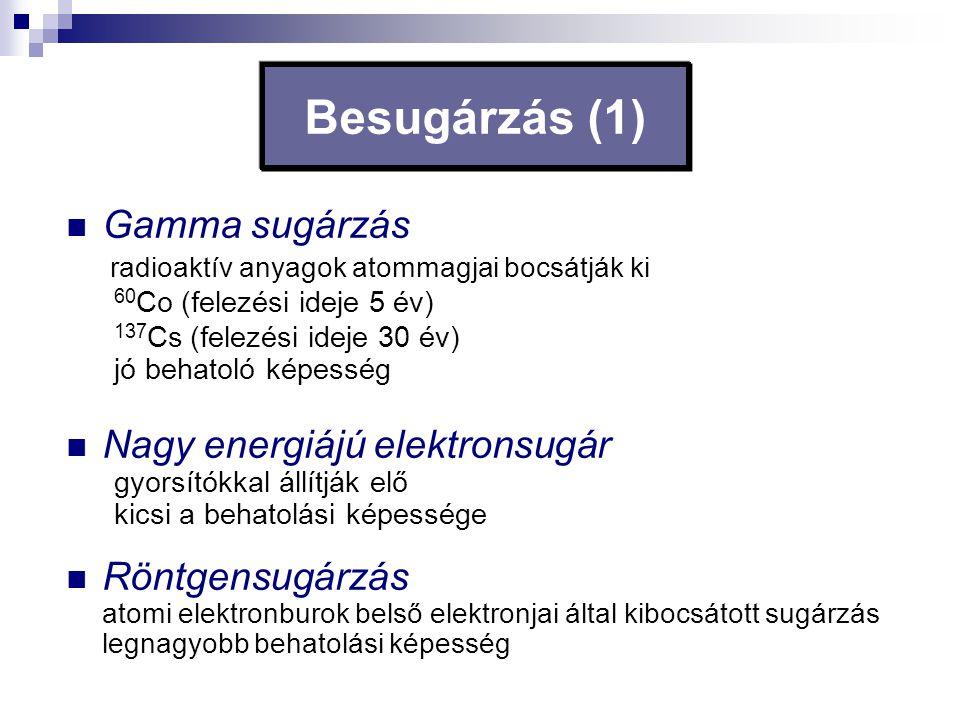 Besugárzás (1) Gamma sugárzás Nagy energiájú elektronsugár