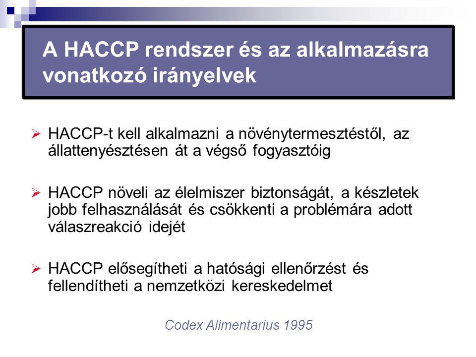 A HACCP rendszer és az alkalmazásra vonatkozó irányelvek