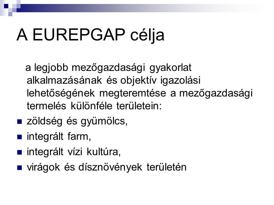 A EUREPGAP célja