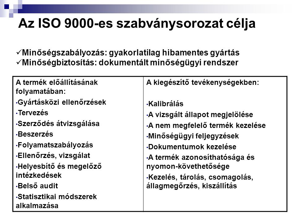 Az ISO 9000-es szabványsorozat célja