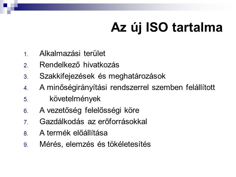 Az új ISO tartalma Alkalmazási terület Rendelkező hivatkozás