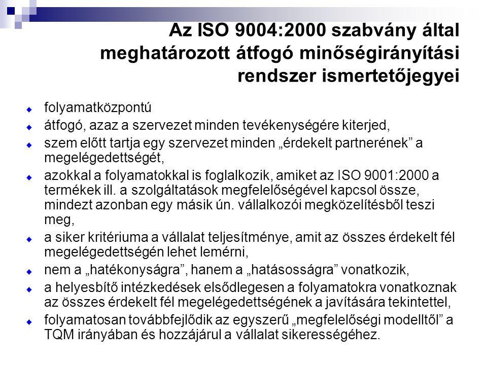 Az ISO 9004:2000 szabvány által meghatározott átfogó minőségirányítási rendszer ismertetőjegyei