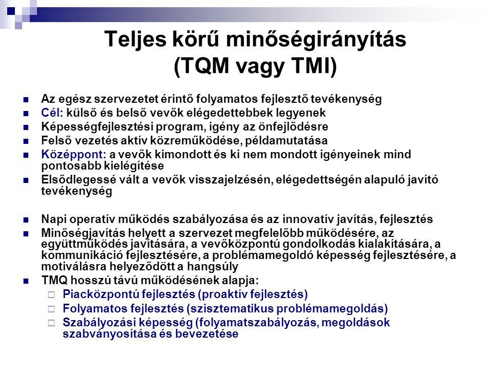 Teljes körű minőségirányítás (TQM vagy TMI)