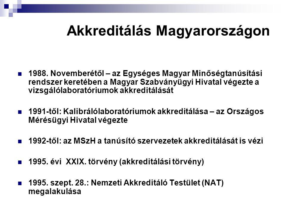 Akkreditálás Magyarországon