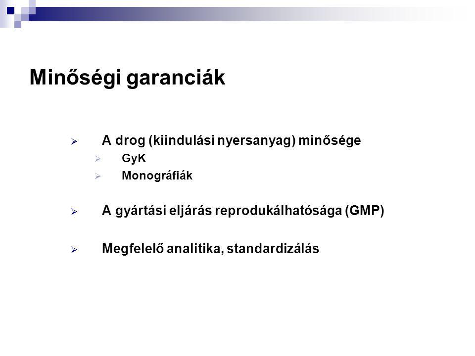 Minőségi garanciák A drog (kiindulási nyersanyag) minősége