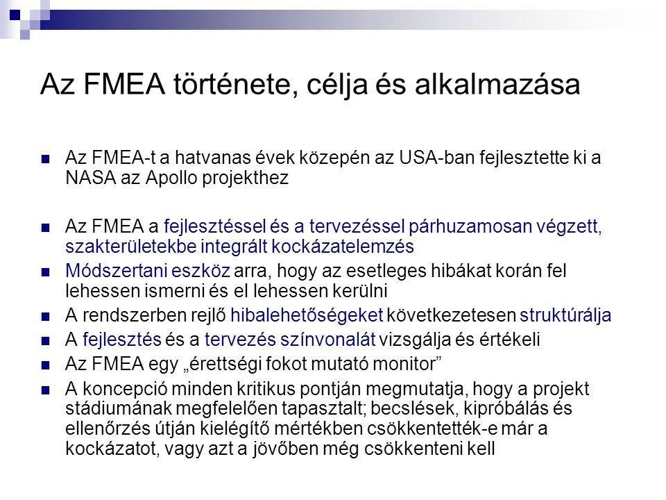 Az FMEA története, célja és alkalmazása