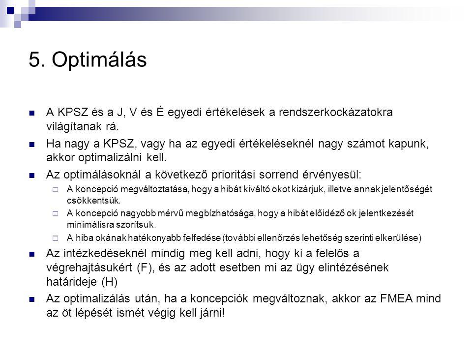 5. Optimálás A KPSZ és a J, V és É egyedi értékelések a rendszerkockázatokra világítanak rá.