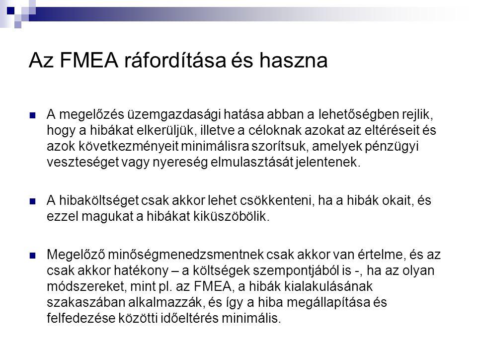 Az FMEA ráfordítása és haszna