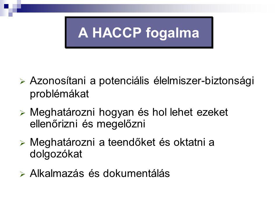 A HACCP fogalma Azonosítani a potenciális élelmiszer-biztonsági problémákat. Meghatározni hogyan és hol lehet ezeket ellenőrizni és megelőzni.