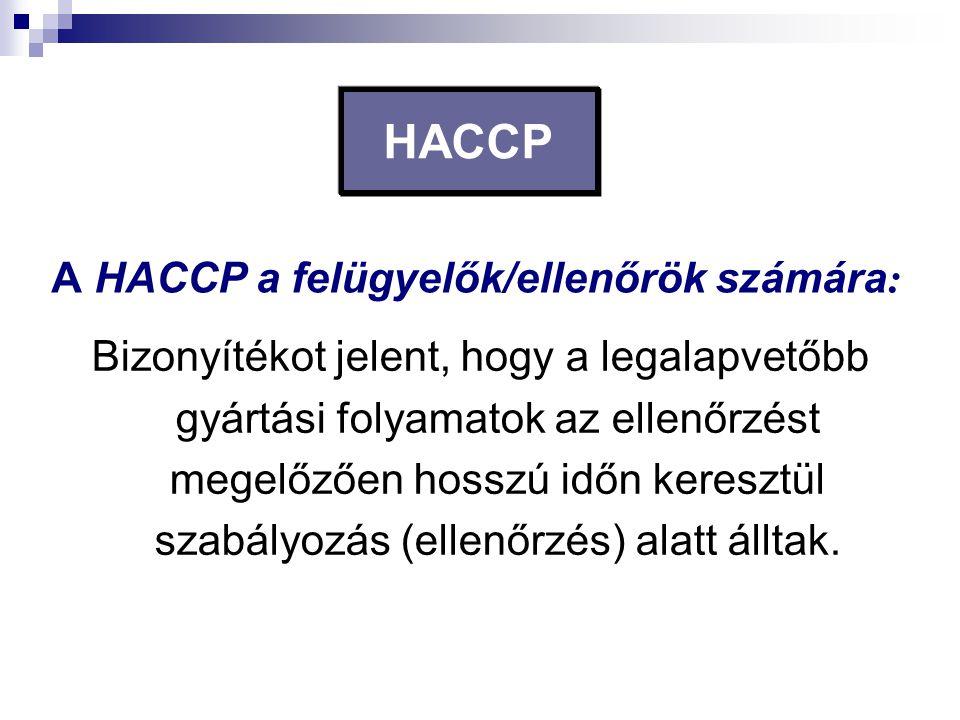 HACCP A HACCP a felügyelők/ellenőrök számára: