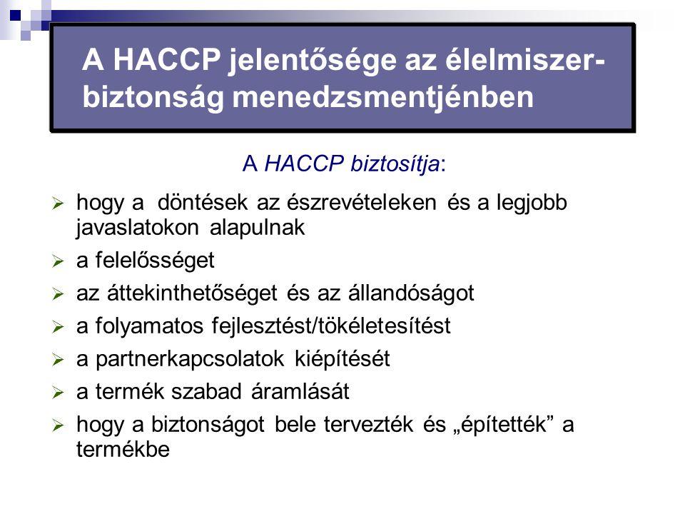 A HACCP jelentősége az élelmiszer- biztonság menedzsmentjénben