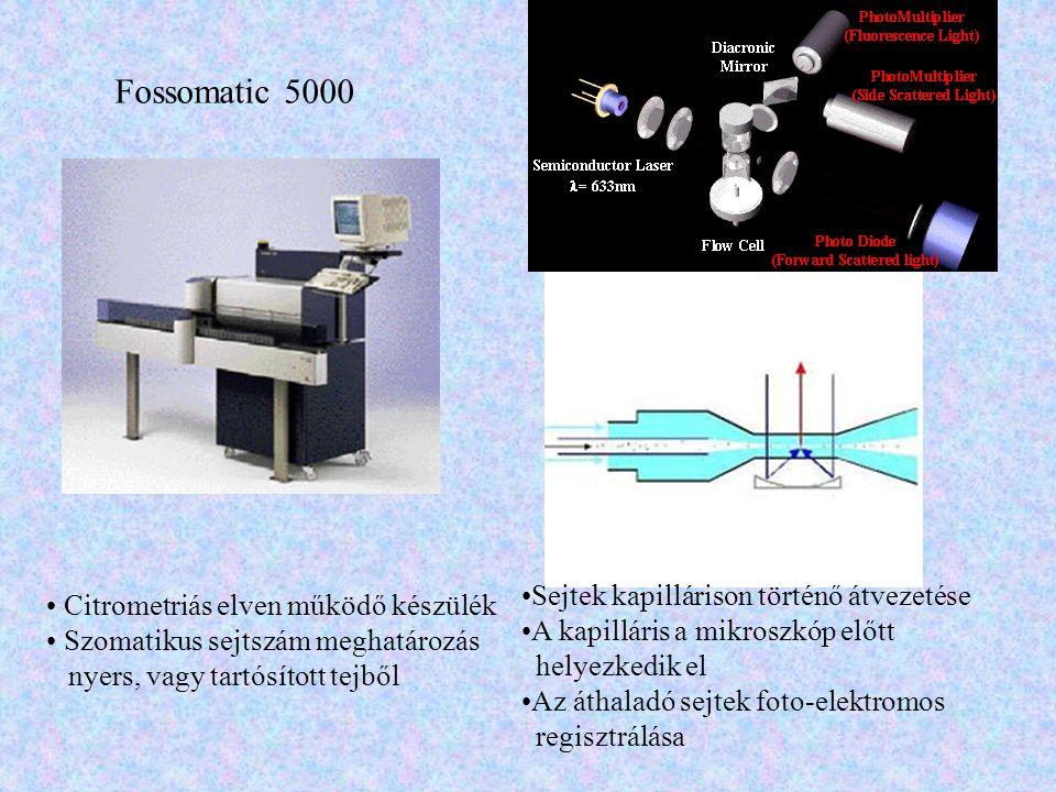 Fossomatic 5000 Sejtek kapillárison történő átvezetése