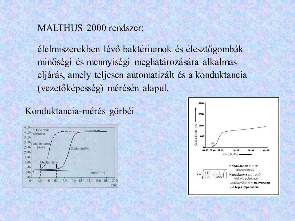 Konduktancia-mérés görbéi
