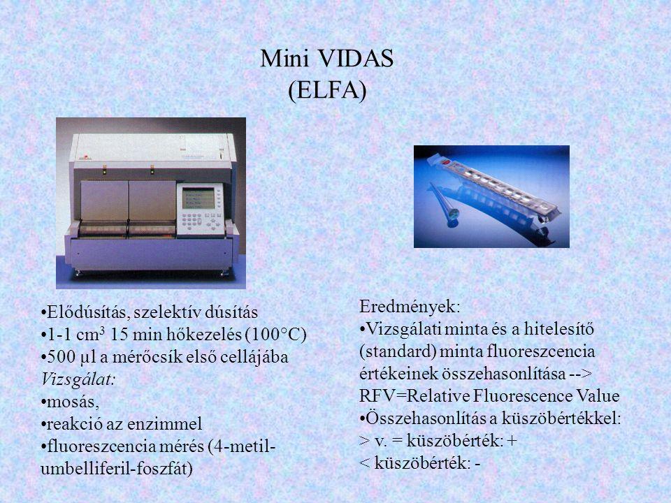 Mini VIDAS (ELFA) Eredmények: Elődúsítás, szelektív dúsítás