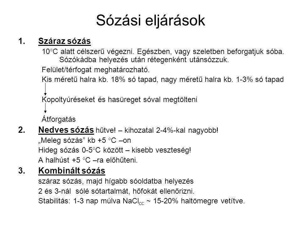 Sózási eljárások Száraz sózás
