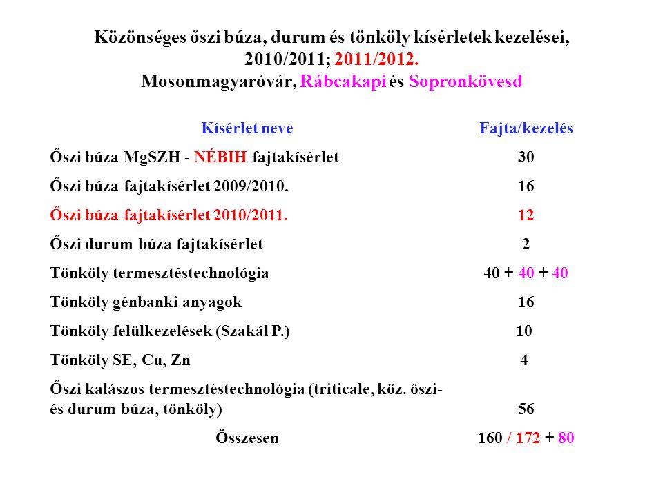 Közönséges őszi búza, durum és tönköly kísérletek kezelései, 2010/2011; 2011/2012. Mosonmagyaróvár, Rábcakapi és Sopronkövesd