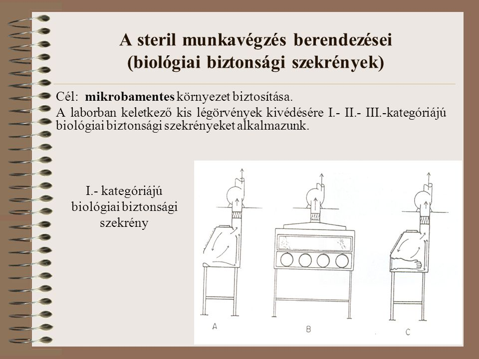 A steril munkavégzés berendezései (biológiai biztonsági szekrények)