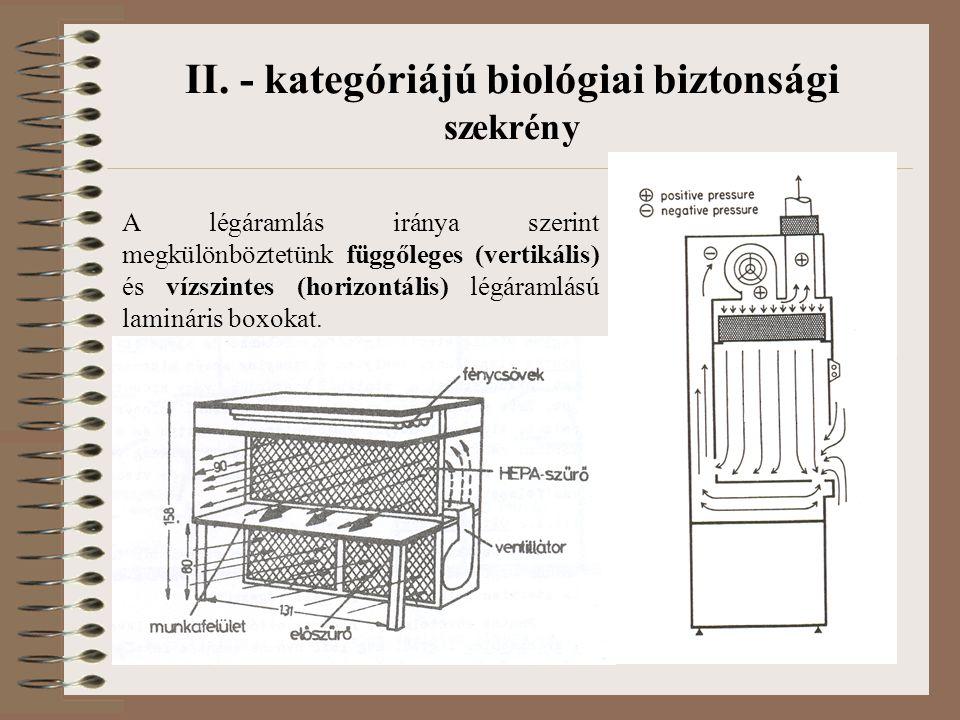 II. - kategóriájú biológiai biztonsági szekrény